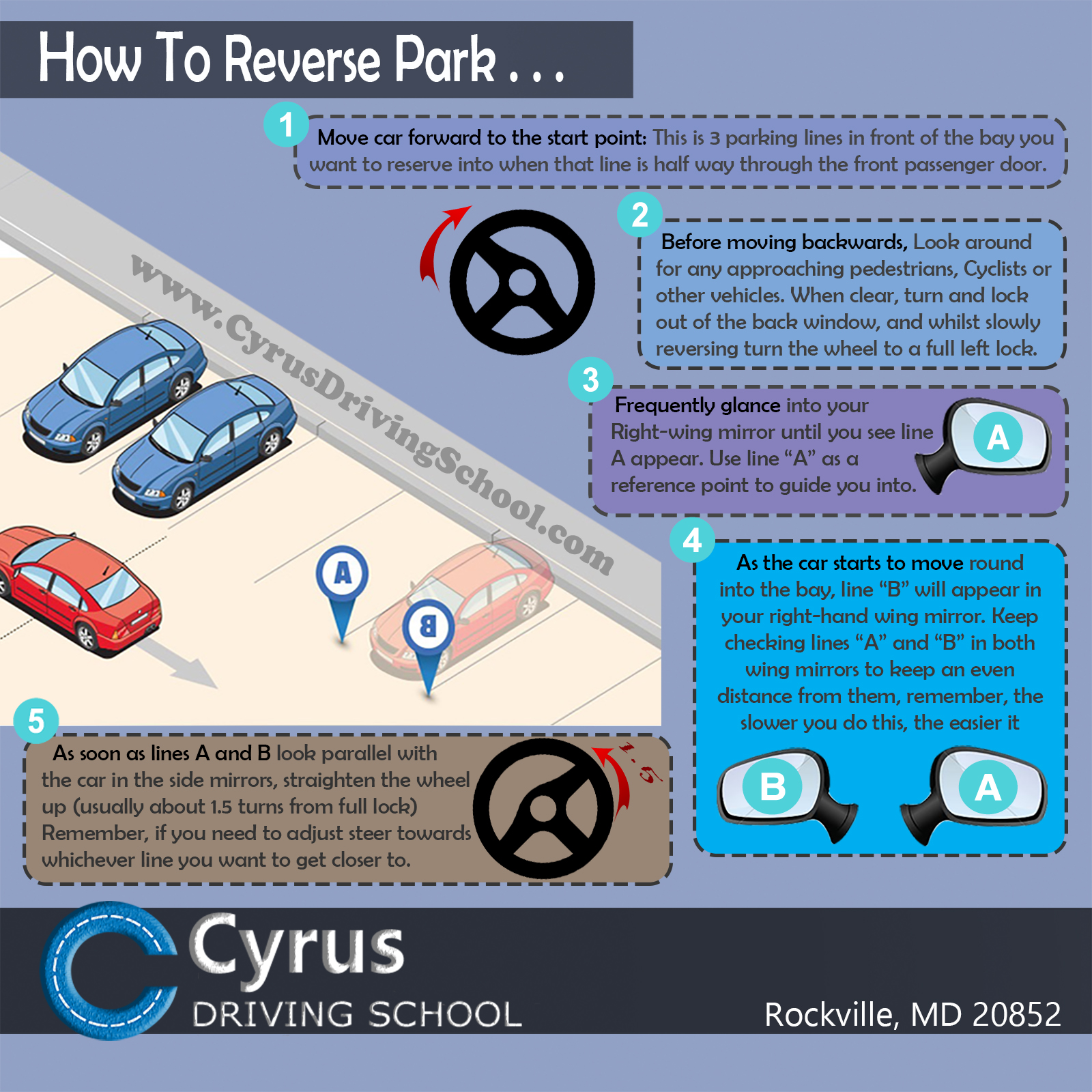 How to Reverse Park ...