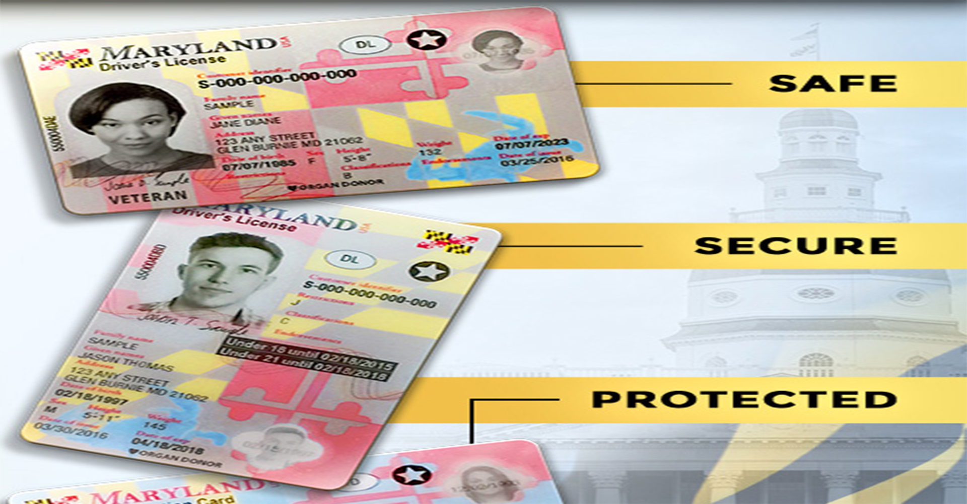 Driver's license, learner's permit and identification (ID) card redesigned completely to avoid identity theft and counterfeiting.